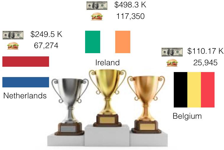 """Ranking największych dłużników - """"zwyciężcy"""""""