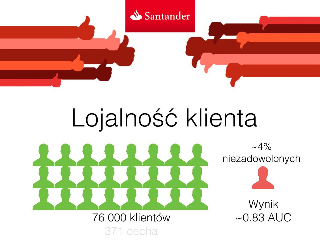 Sztuczna inteligencja wbiznesie. Santander - przykład analizy lojalności klientów