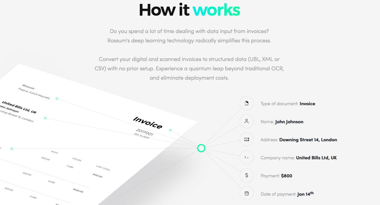 Rossum | Czeski Startup