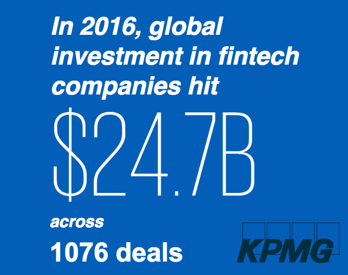 The Pulse of Fintech | 2016 | KPMG