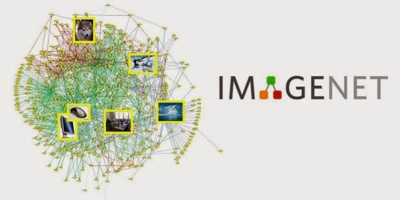 Konkurs ImageNet