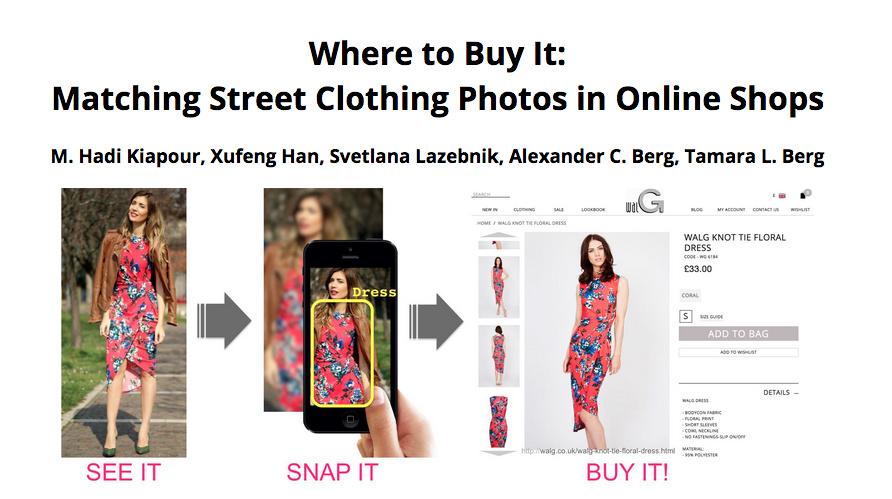 Street2Shop