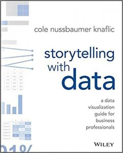 """Story Telling With Data"" Cole Nussbaumer Knaflic"
