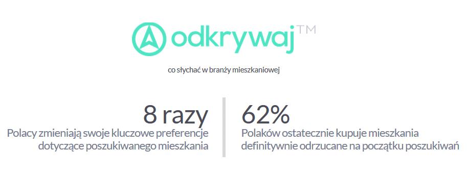Polacy zmieniają swoje kluczowe preferencje dotyczące poszukiwanego mieszkania 8 razy. Czyuczenie maszynowe może tozmienić?